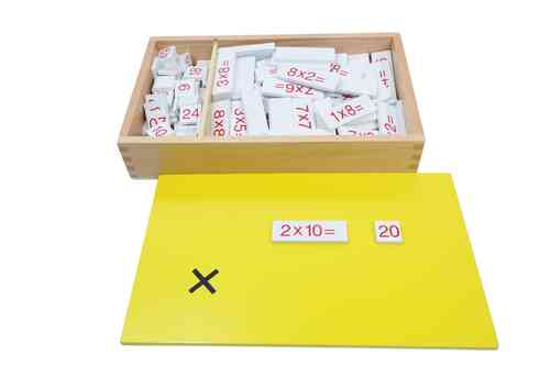 Box of Multiplication Equations
