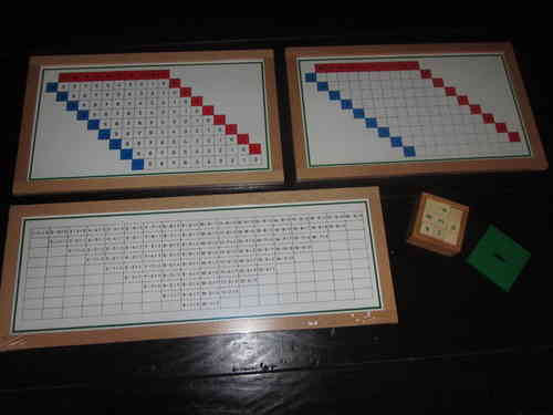 Subtraction Working Charts, simple